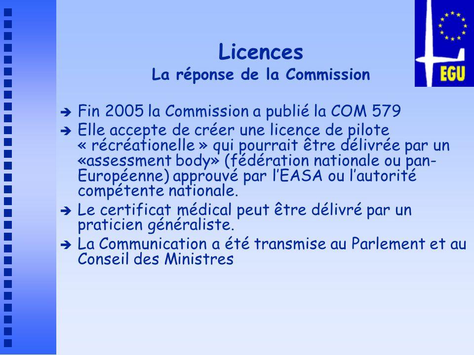 Licences La réponse de la Commission