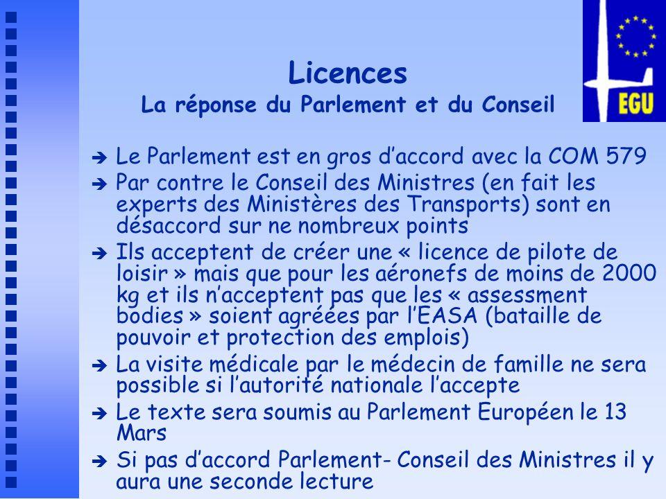 Licences La réponse du Parlement et du Conseil