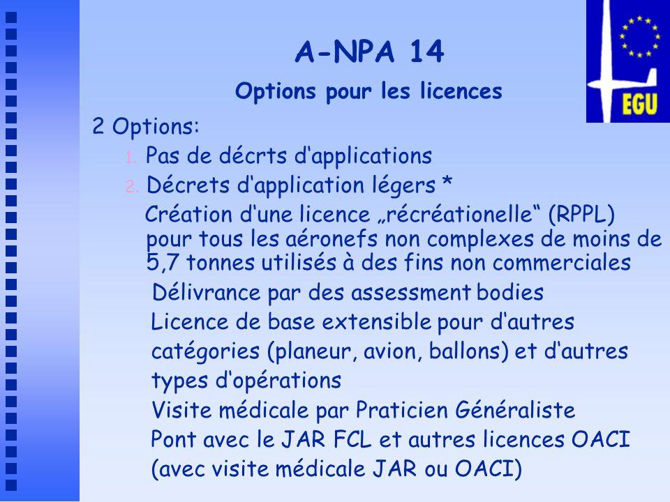 A-NPA 14 Options pour les licences