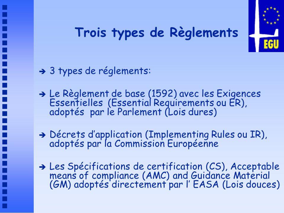 Trois types de Règlements