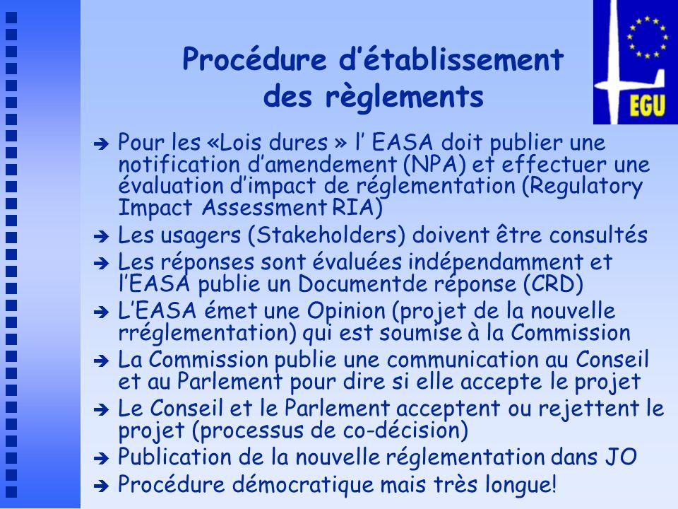 Procédure d'établissement des règlements