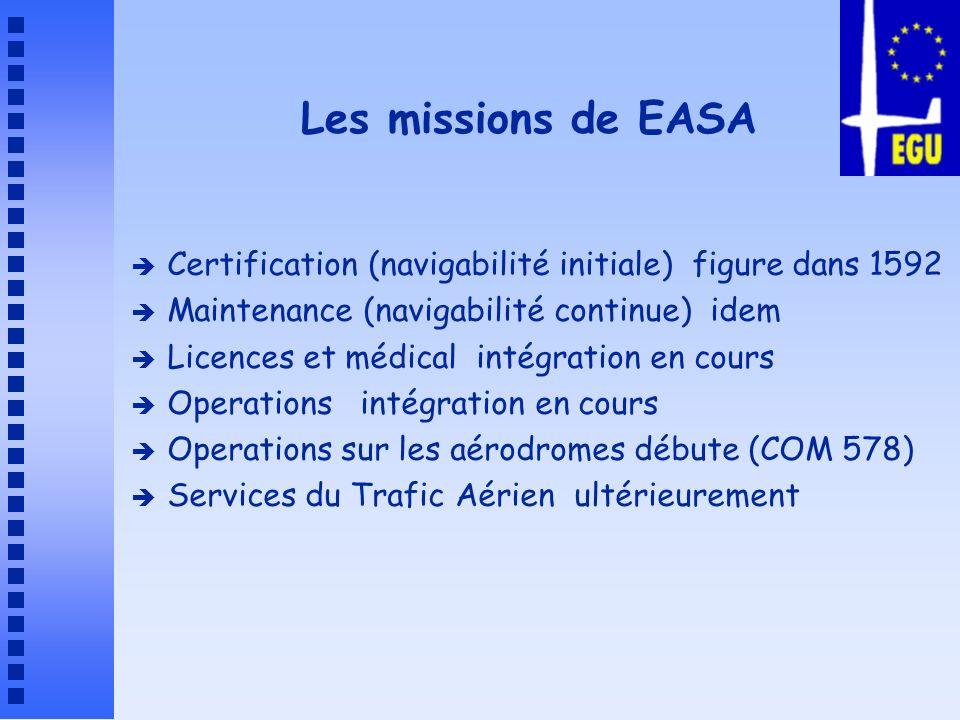 Les missions de EASACertification (navigabilité initiale) figure dans 1592. Maintenance (navigabilité continue) idem.