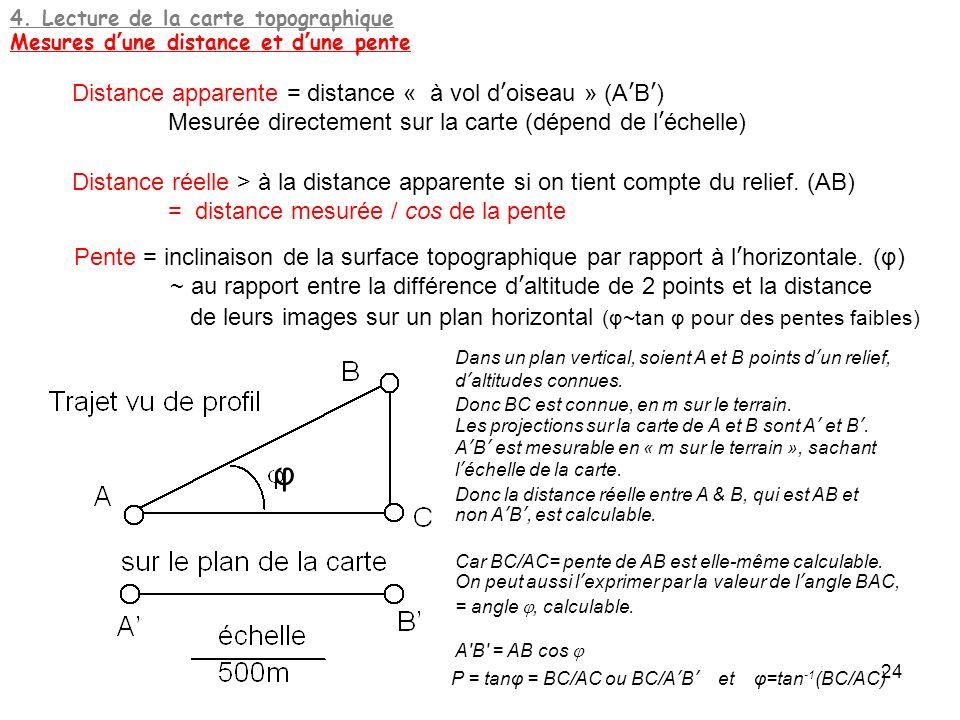 P = tanφ = BC/AC ou BC/A'B' et φ=tan-1(BC/AC)