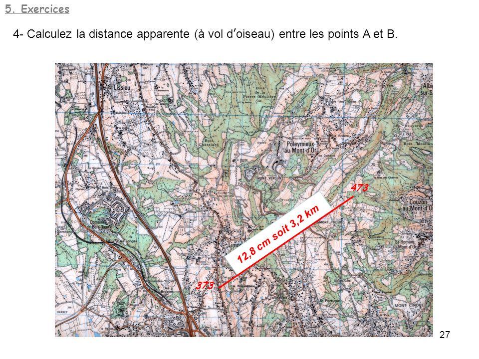 5. Exercices 4- Calculez la distance apparente (à vol d'oiseau) entre les points A et B. 473. 12,8 cm soit 3,2 km.