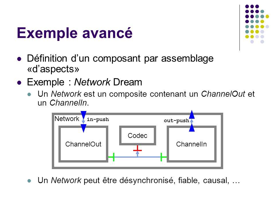 Exemple avancé Définition d'un composant par assemblage «d'aspects»