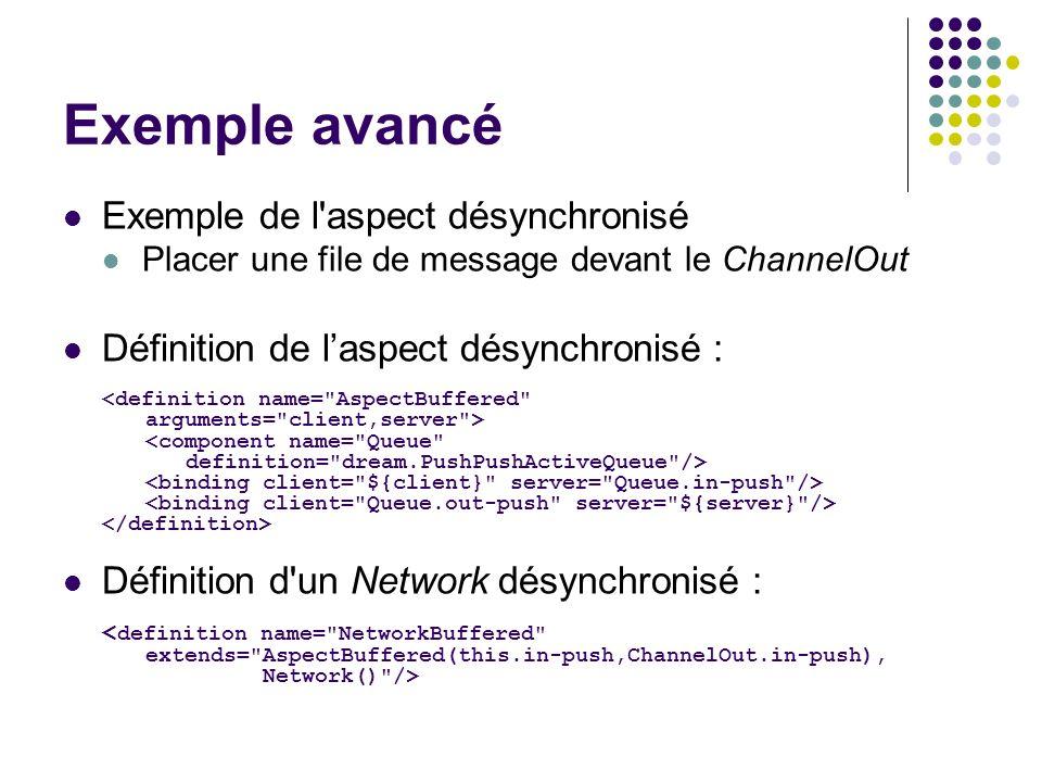 Exemple avancé Exemple de l aspect désynchronisé