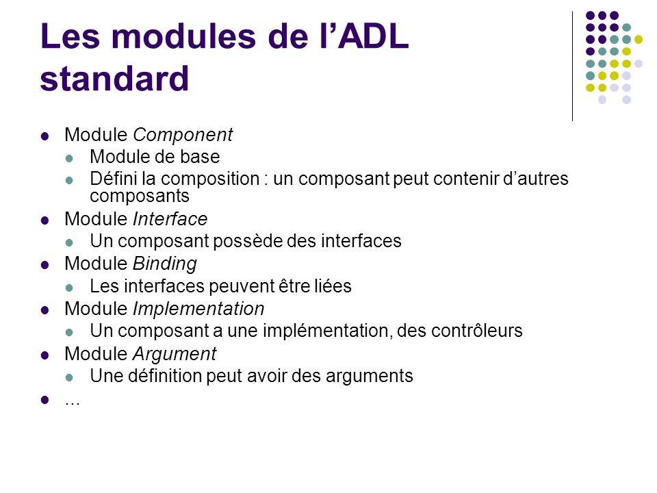 Les modules de l'ADL standard