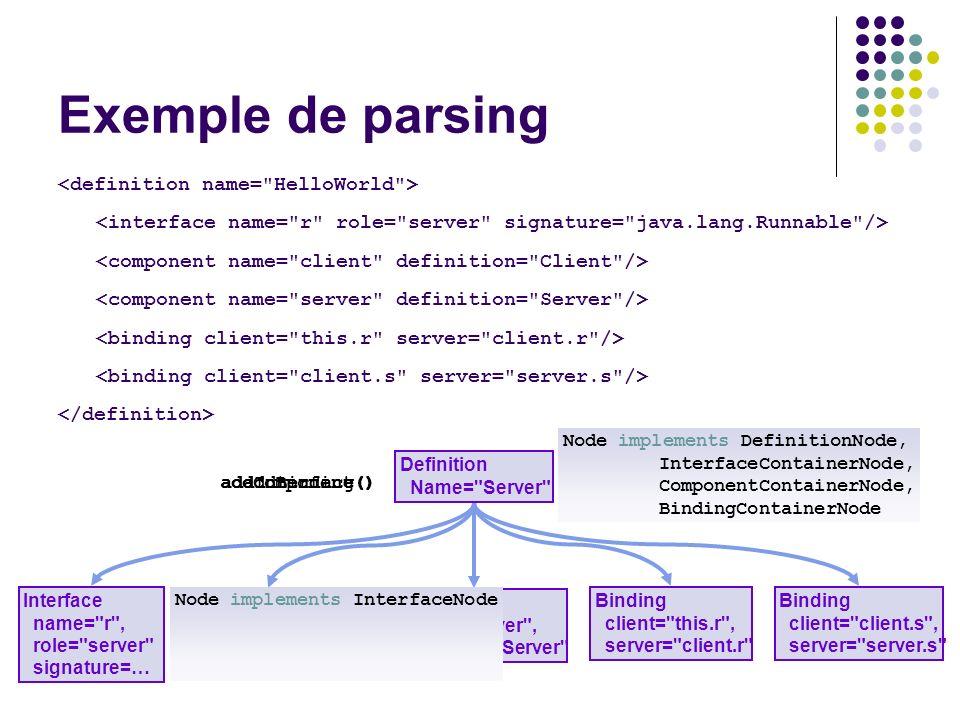 Exemple de parsing <definition name= HelloWorld >