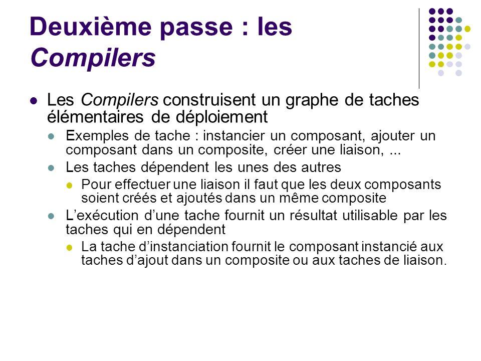 Deuxième passe : les Compilers
