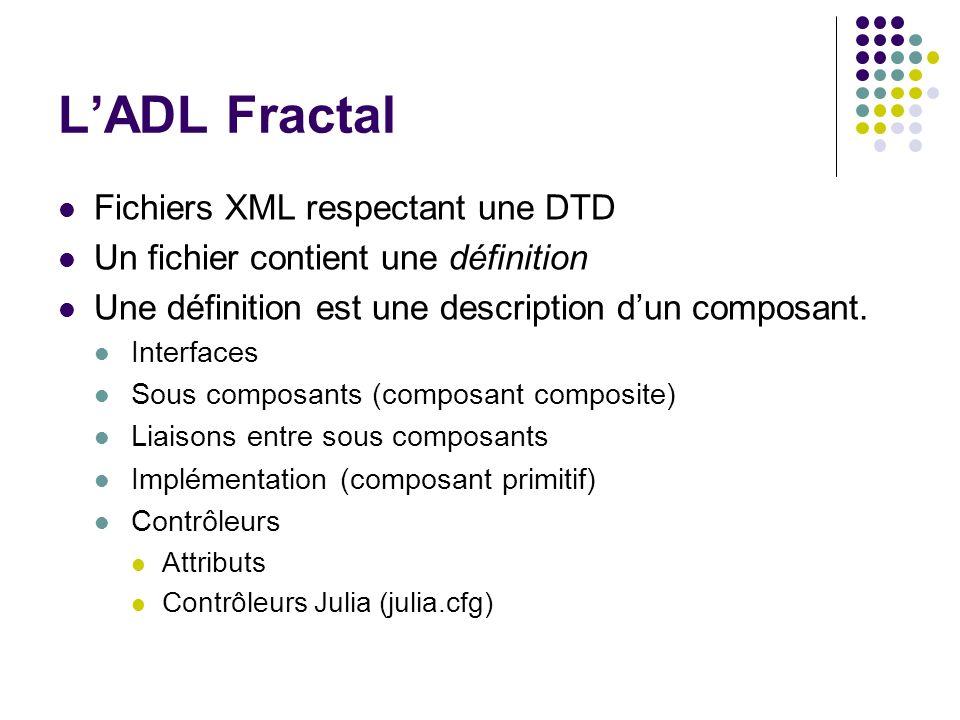 L'ADL Fractal Fichiers XML respectant une DTD