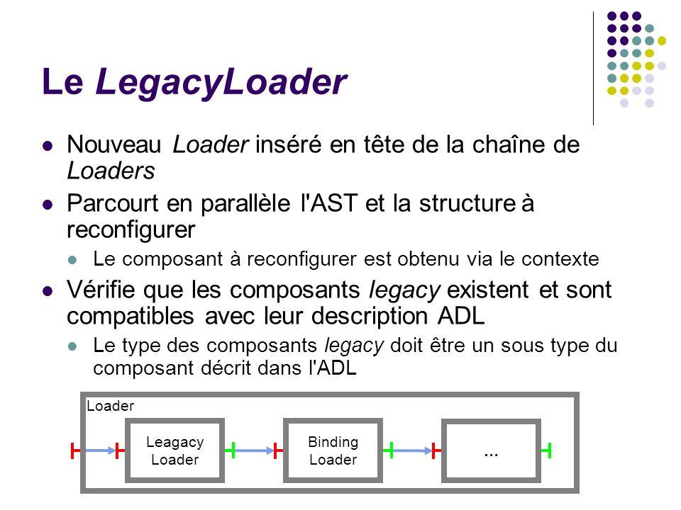 Le LegacyLoader Nouveau Loader inséré en tête de la chaîne de Loaders