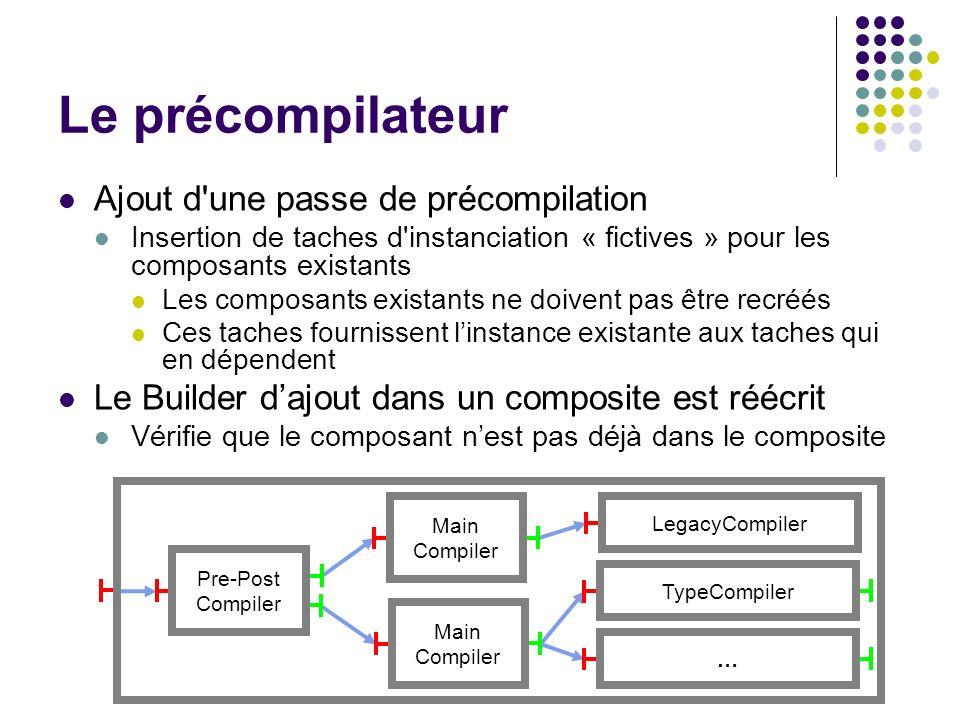 Le précompilateur Ajout d une passe de précompilation