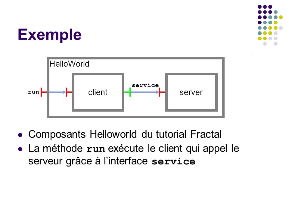 Exemple Composants Helloworld du tutorial Fractal
