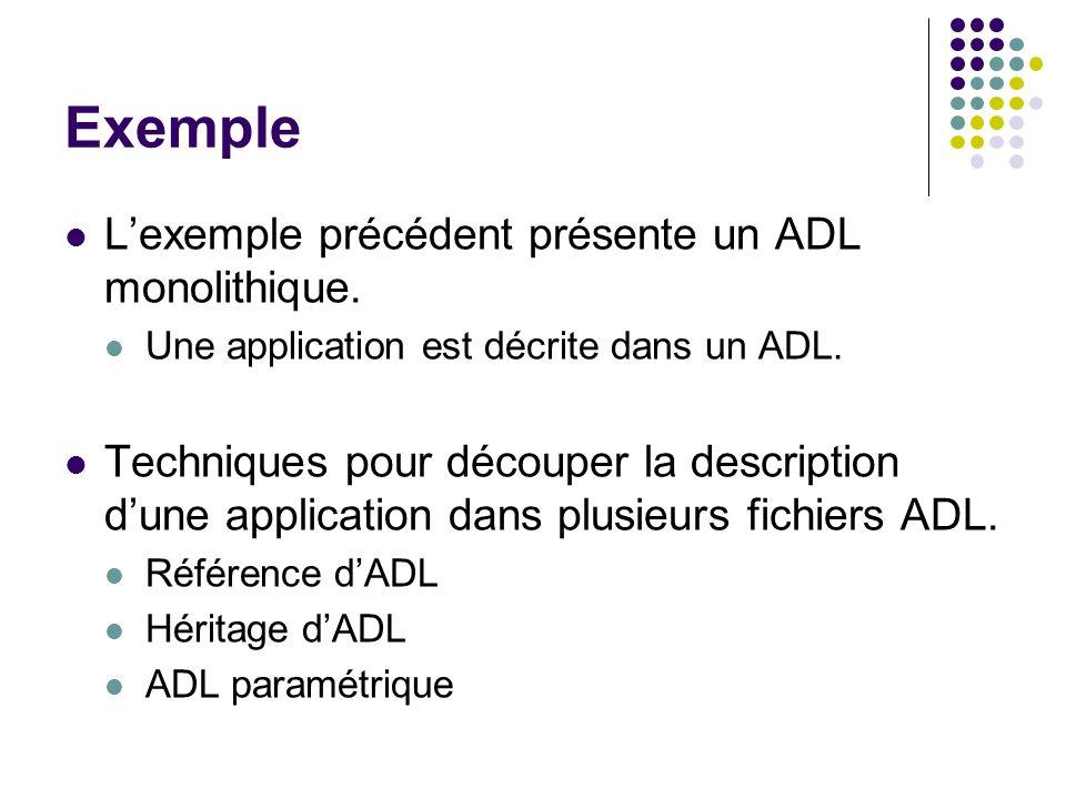 Exemple L'exemple précédent présente un ADL monolithique.