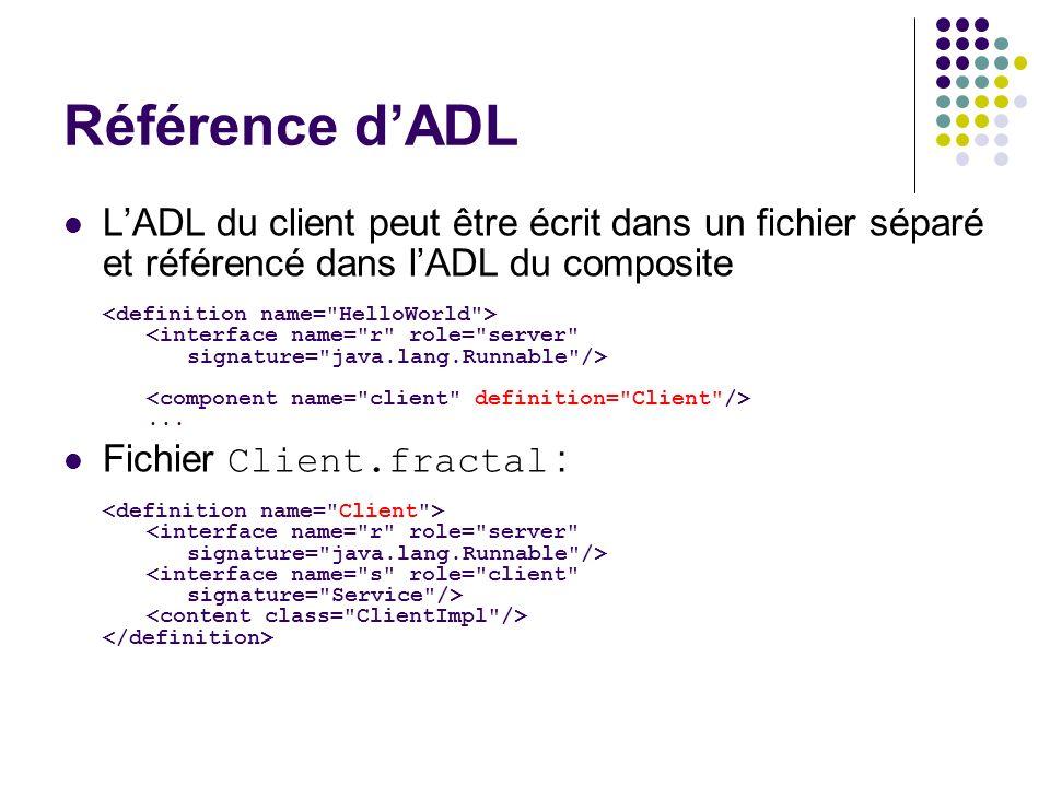 Référence d'ADL L'ADL du client peut être écrit dans un fichier séparé et référencé dans l'ADL du composite.