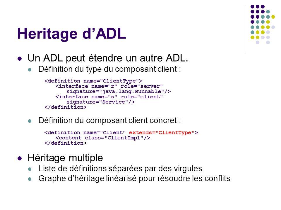 Heritage d'ADL Un ADL peut étendre un autre ADL. Héritage multiple