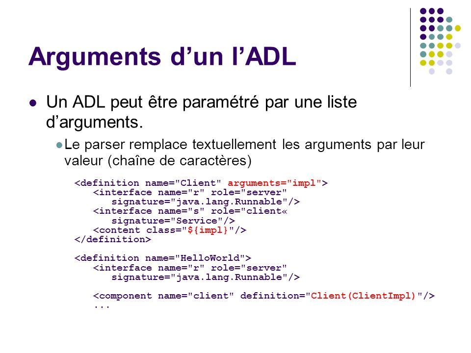 Arguments d'un l'ADL Un ADL peut être paramétré par une liste d'arguments.