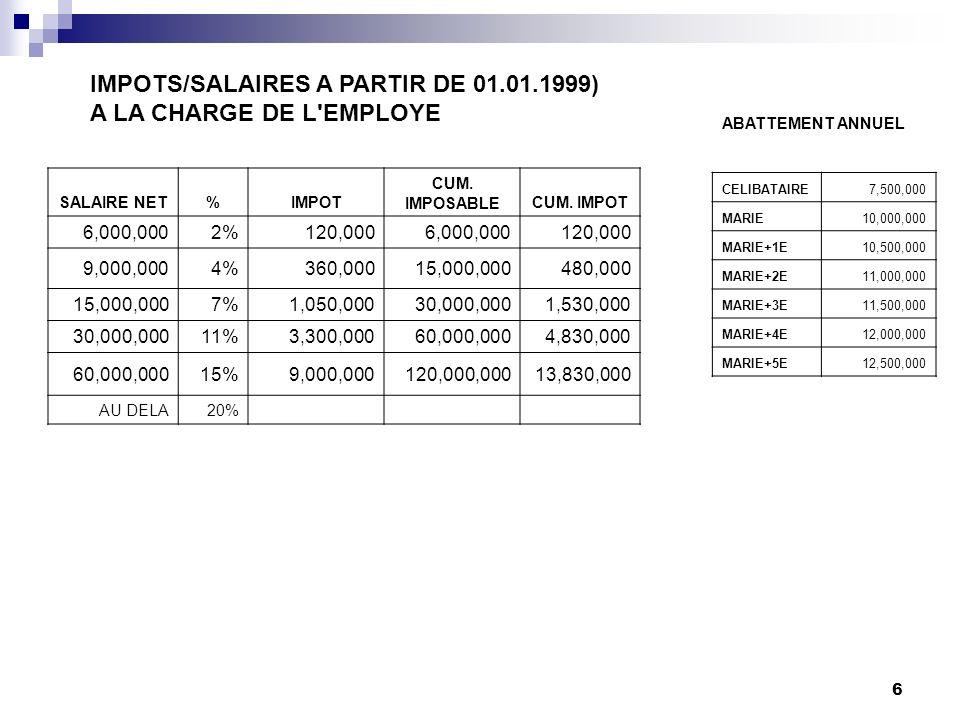 IMPOTS/SALAIRES A PARTIR DE 01.01.1999) A LA CHARGE DE L EMPLOYE