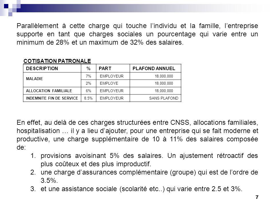 et une assistance sociale (scolarité etc..) qui varie entre 2.5 et 3%.