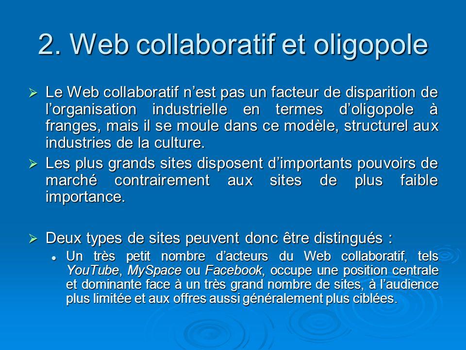 2. Web collaboratif et oligopole