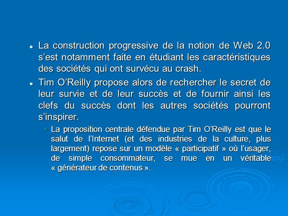 La construction progressive de la notion de Web 2
