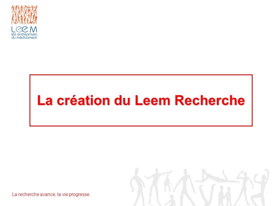 La création du Leem Recherche