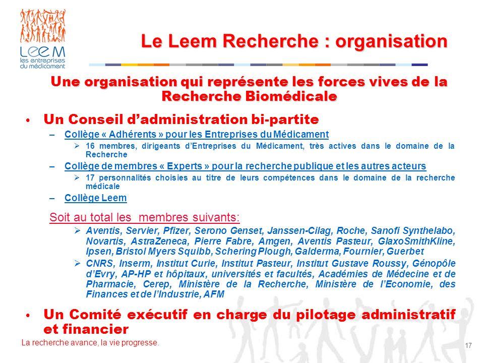Le Leem Recherche : organisation