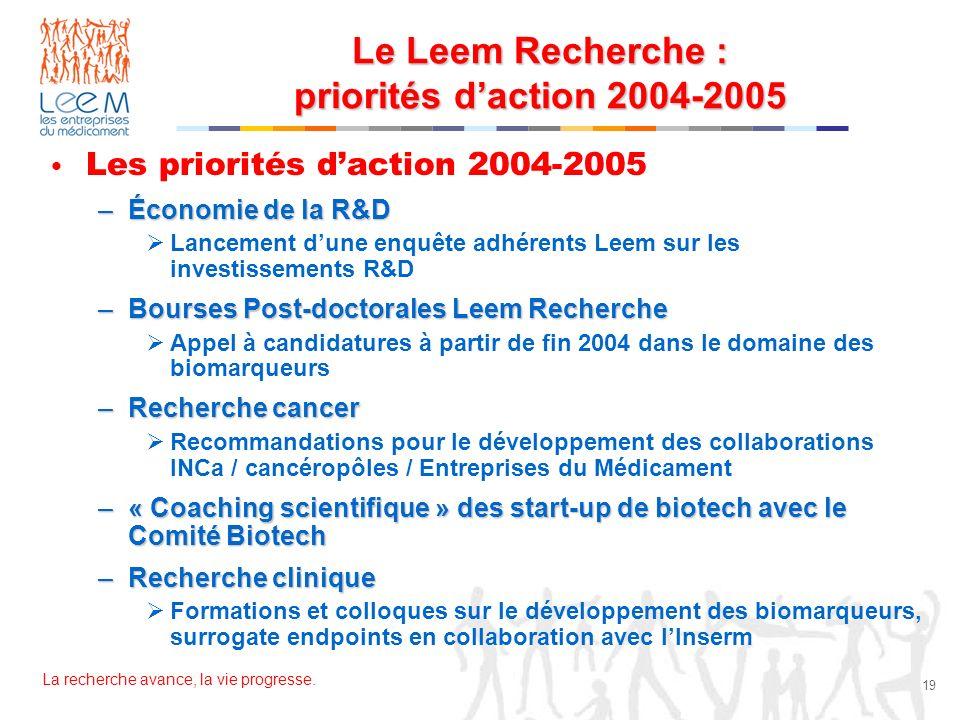 Le Leem Recherche : priorités d'action 2004-2005