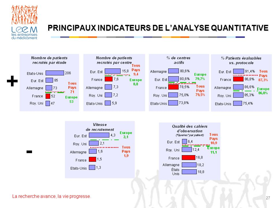 PRINCIPAUX INDICATEURS DE L'ANALYSE QUANTITATIVE