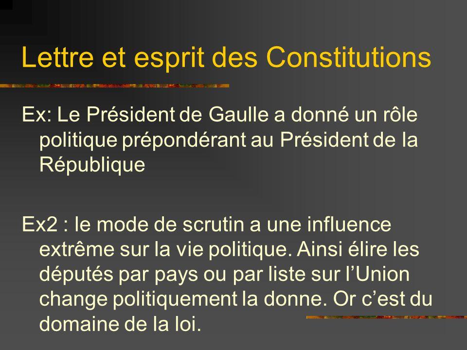 Lettre et esprit des Constitutions