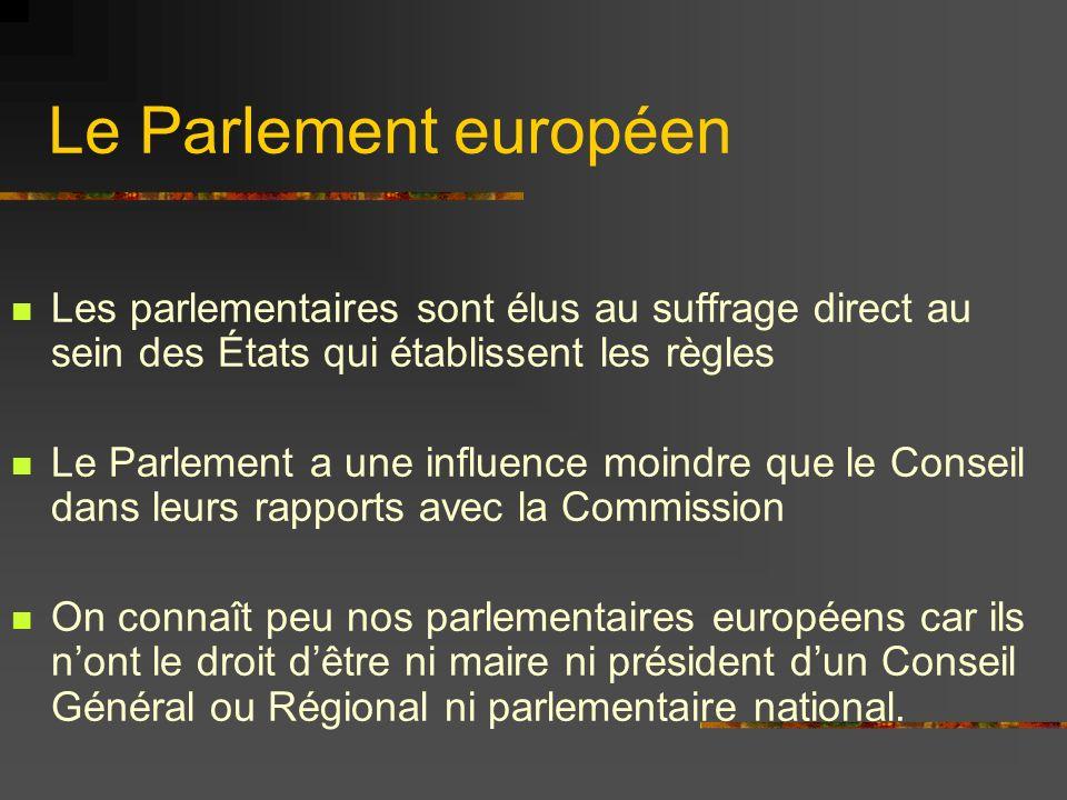 Le Parlement européen Les parlementaires sont élus au suffrage direct au sein des États qui établissent les règles.