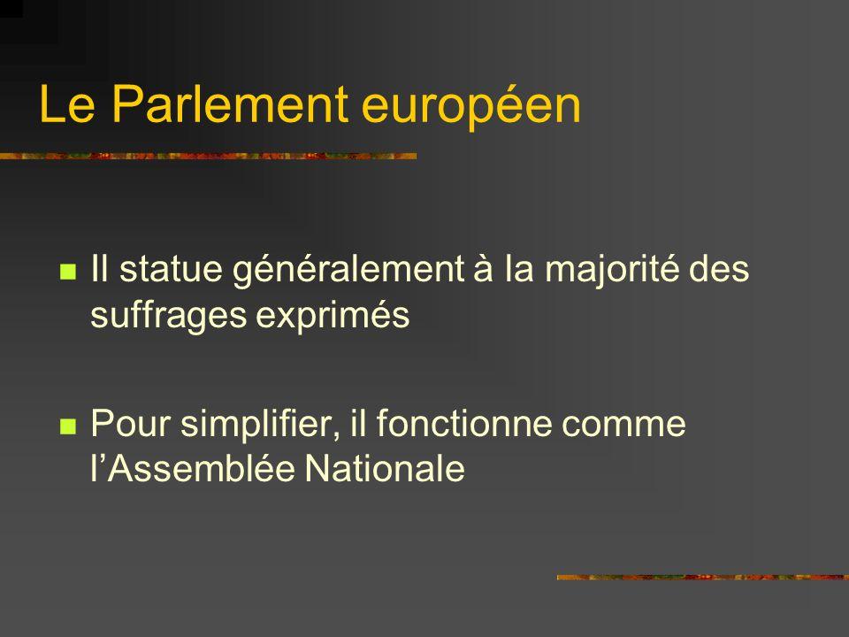 Le Parlement européen Il statue généralement à la majorité des suffrages exprimés.