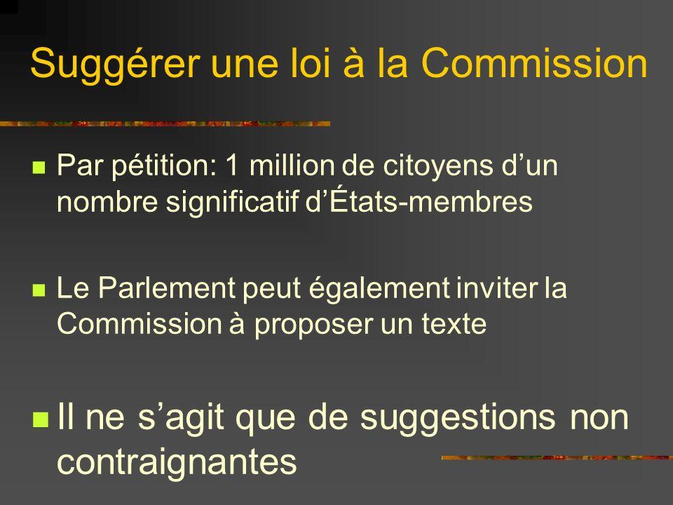 Suggérer une loi à la Commission