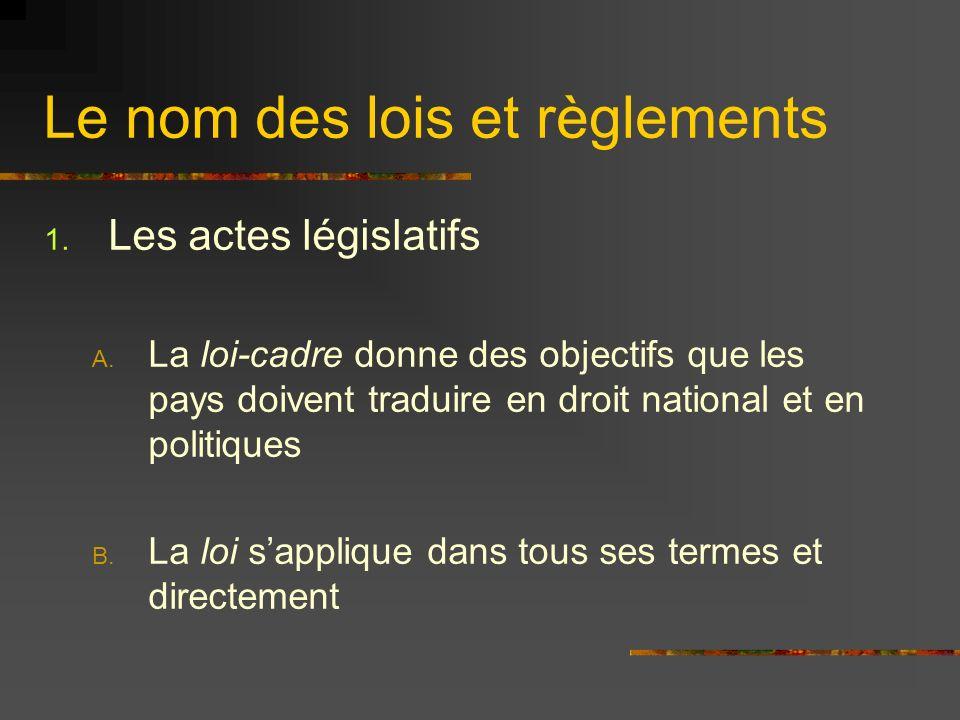Le nom des lois et règlements