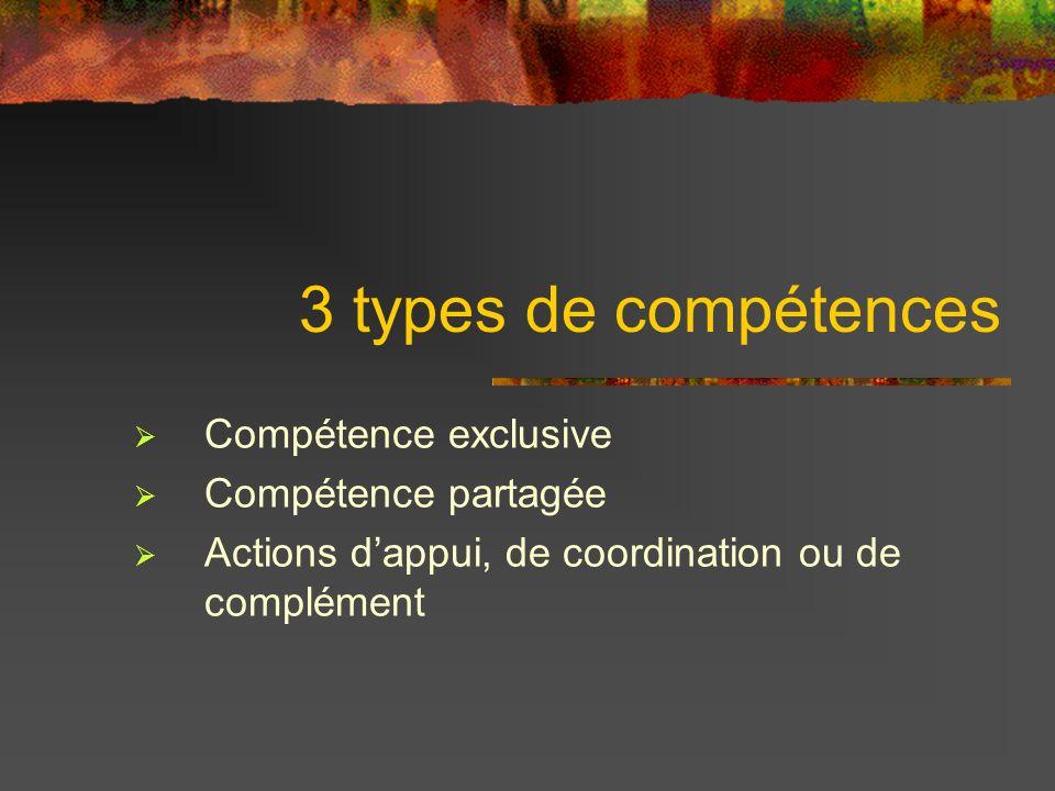 3 types de compétences Compétence exclusive Compétence partagée