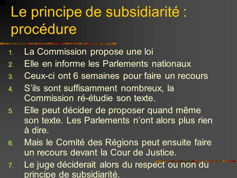 Le principe de subsidiarité : procédure