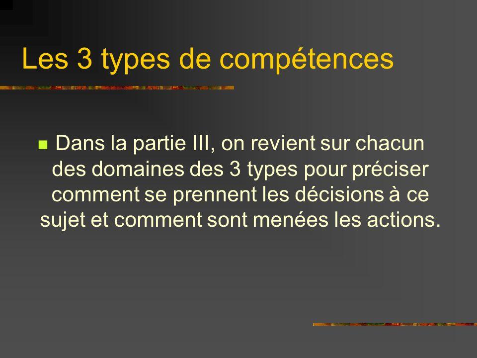 Les 3 types de compétences