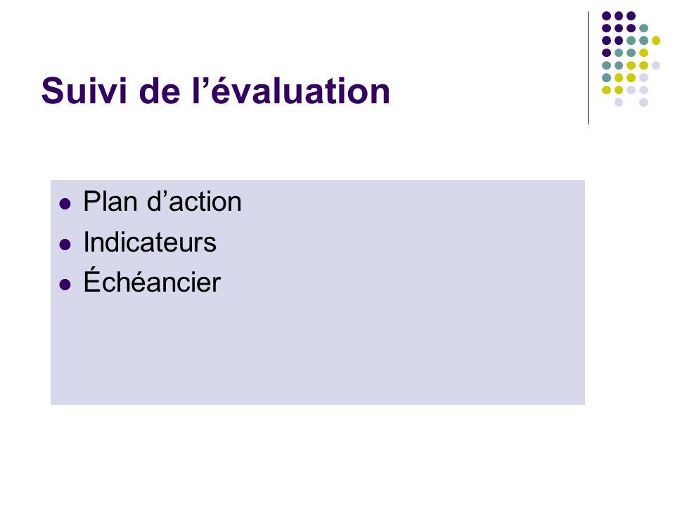 Suivi de l'évaluation Plan d'action Indicateurs Échéancier