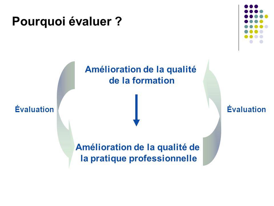 Pourquoi évaluer Amélioration de la qualité de la formation