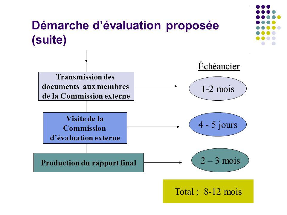 Démarche d'évaluation proposée (suite)