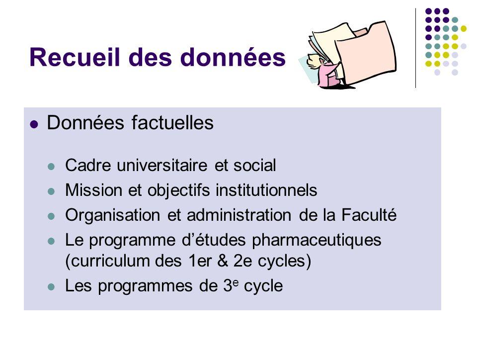 Recueil des données Données factuelles Cadre universitaire et social