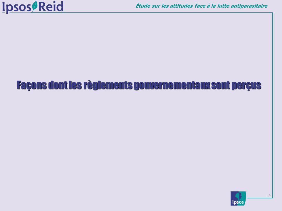 Façons dont les règlements gouvernementaux sont perçus