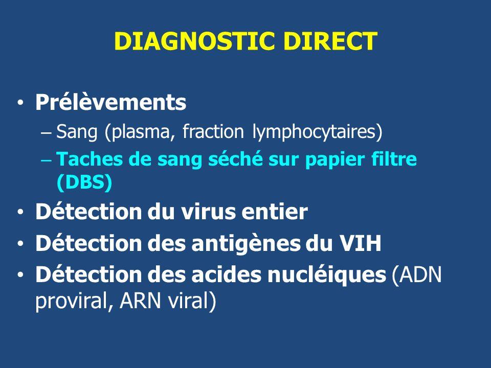 Diagnostic et suivi biologique de l infection par le vih - Tache de sang seche ...