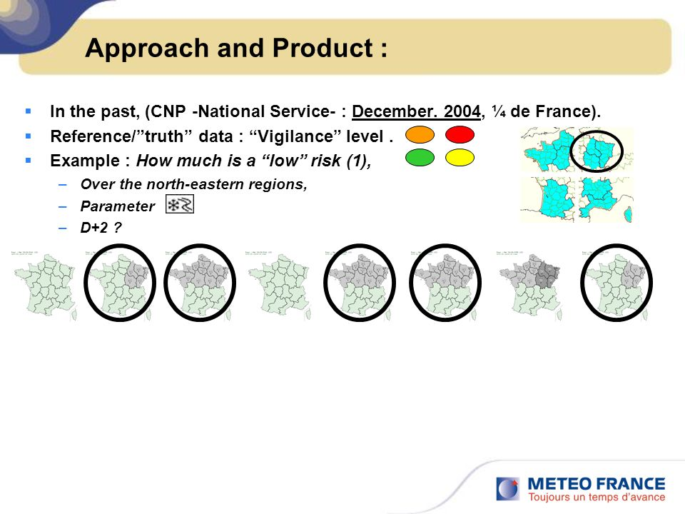 Approach and Product : In the past, (CNP -National Service- : December. 2004, ¼ de France). Reference/ truth data : Vigilance level .