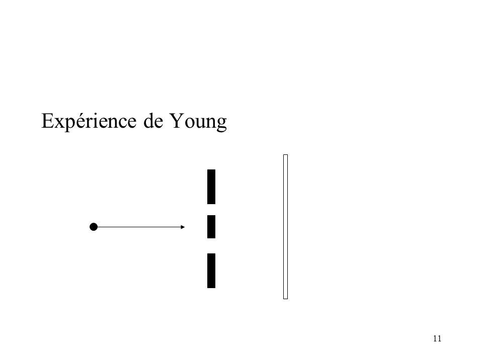 Expérience de Young