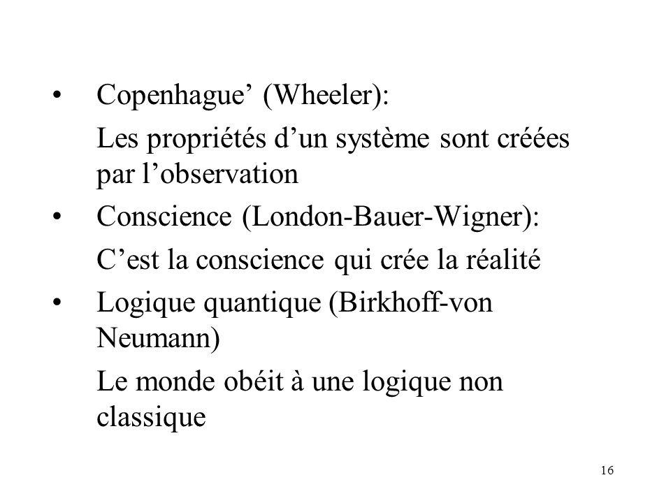 Copenhague' (Wheeler):