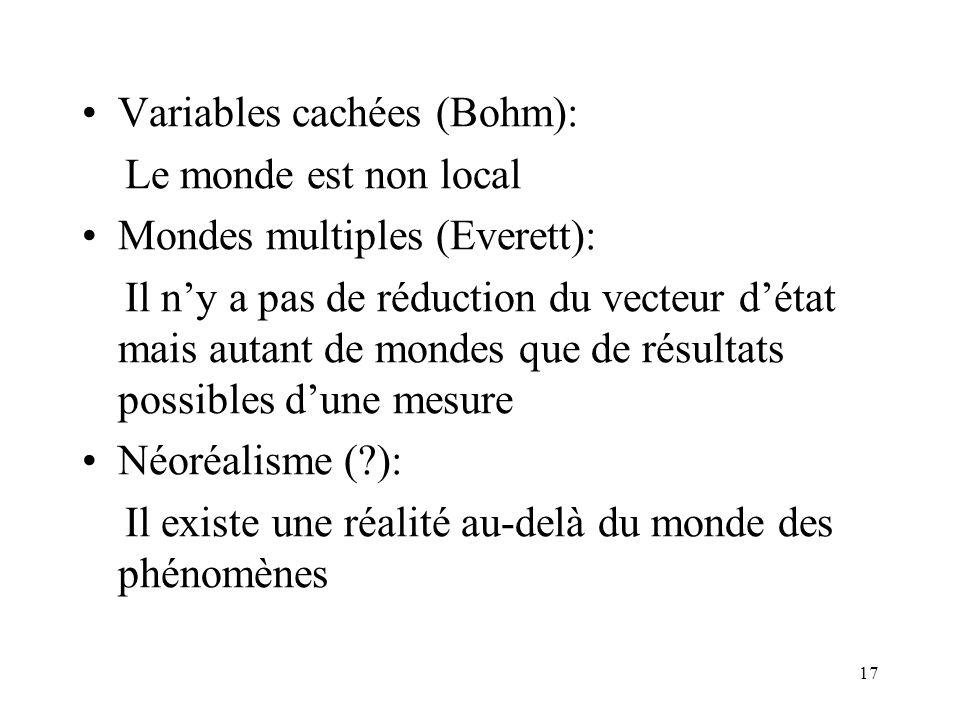 Variables cachées (Bohm):