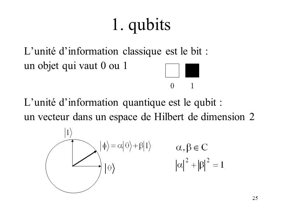1. qubits L'unité d'information classique est le bit :
