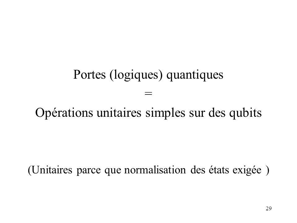 Portes (logiques) quantiques =