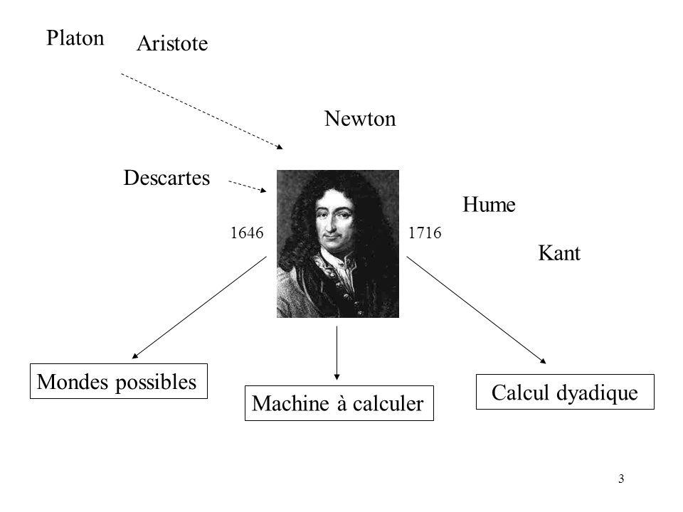 Platon Aristote Newton Descartes Hume Kant Mondes possibles